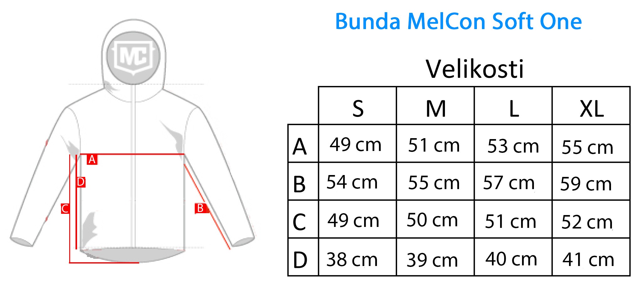 bunda MelCon soft one
